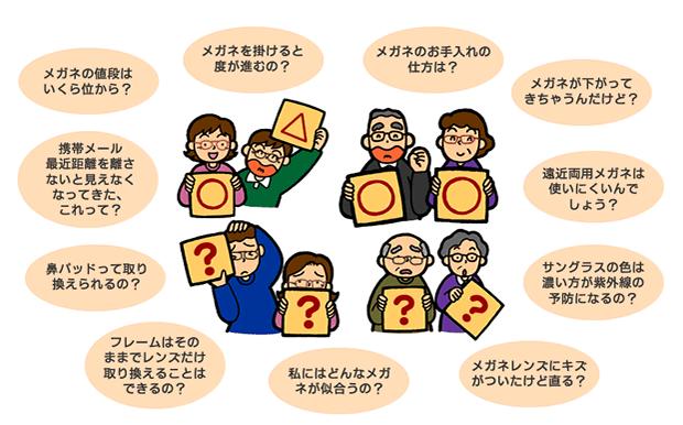 メガネQ&A